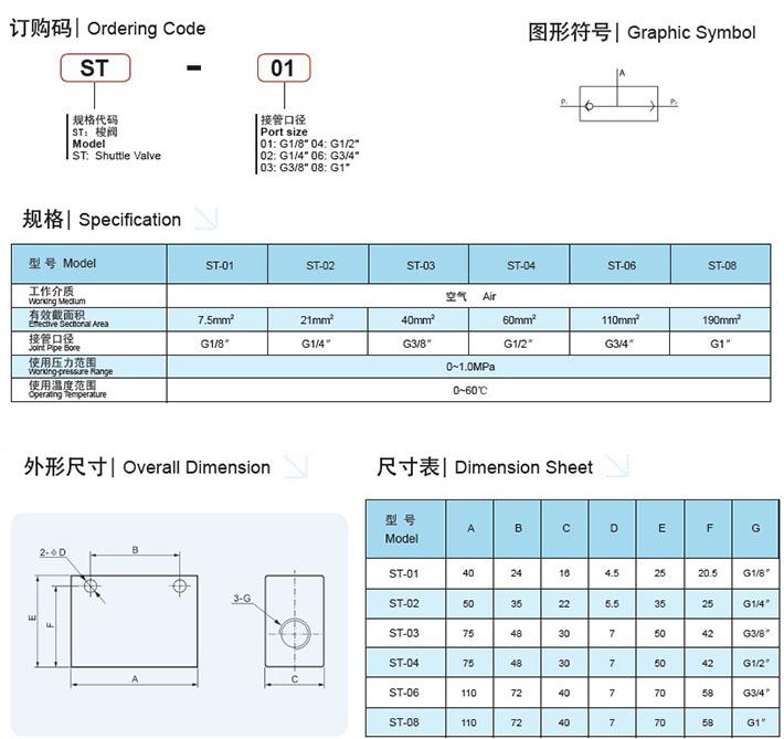 Shuttle Valve Solenoid Valve Pneumatic Control Valve Pneumatic